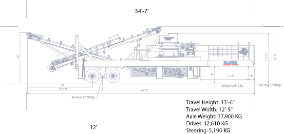 elrus CH430 Cone Plant general arrangement